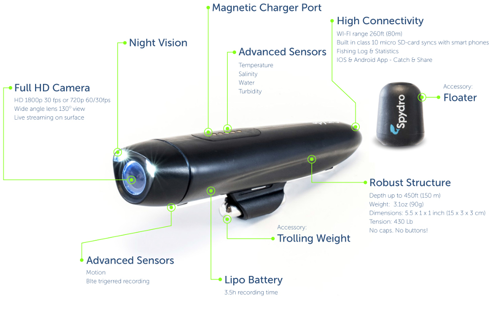 Spydro Fishing Camera - Features and Specs